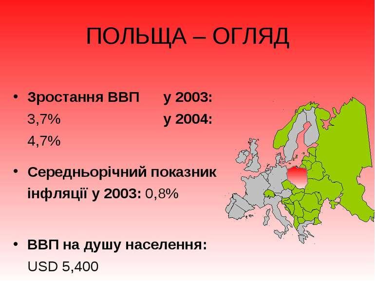 ПОЛЬЩА – ОГЛЯД Зростання ВВП у 2003: 3,7% у 2004: 4,7% Середньорічний показни...