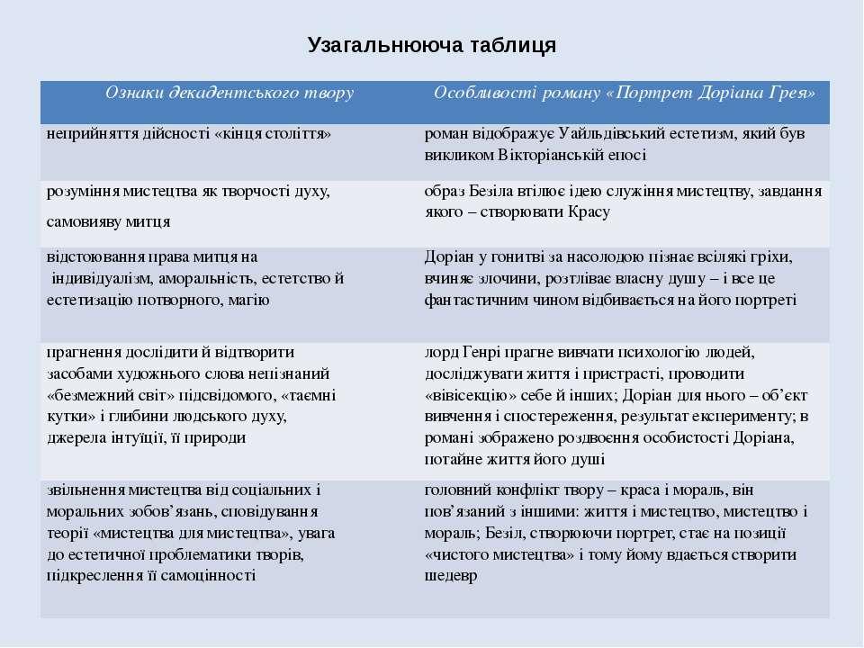 Узагальнююча таблиця