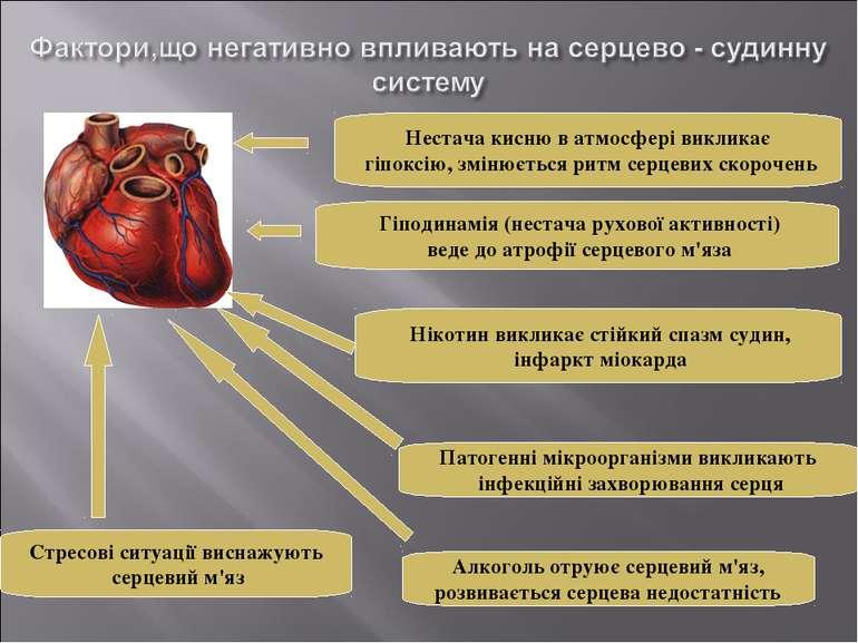 Нестача кисню в атмосфері викликає гіпоксію, змінюється ритм серцевих скороче...