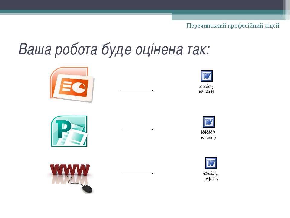 Ваша робота буде оцінена так: Перечинський професійний ліцей Перечинський про...
