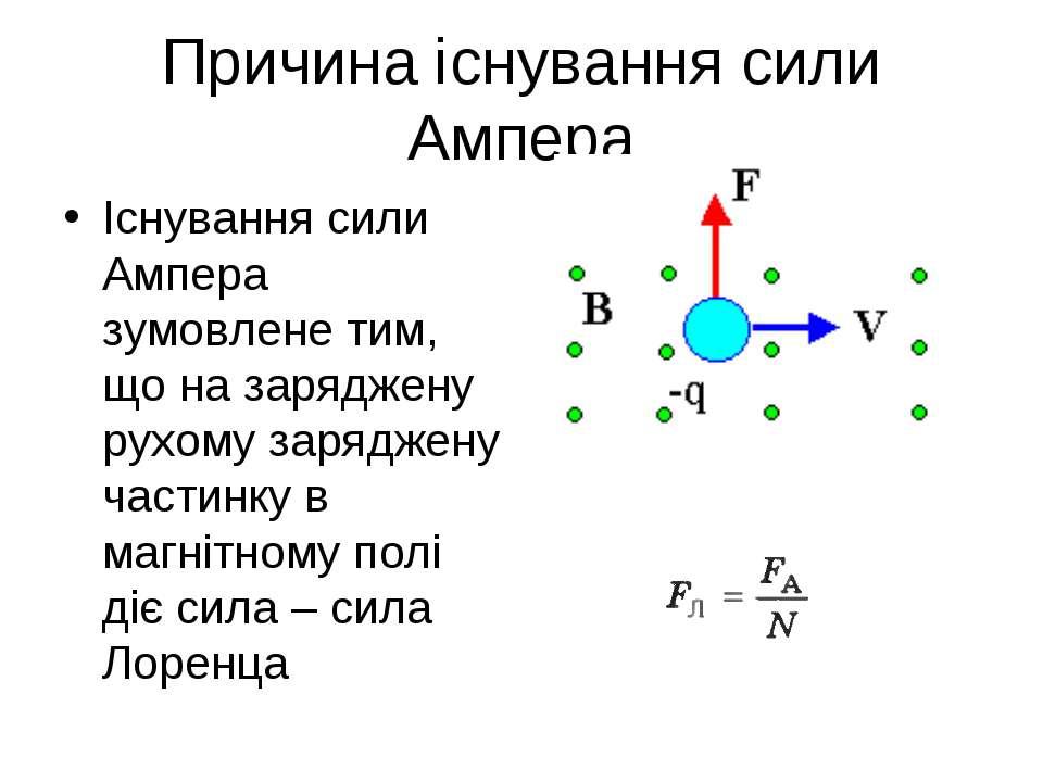 Причина існування сили Ампера Існування сили Ампера зумовлене тим, що на заря...