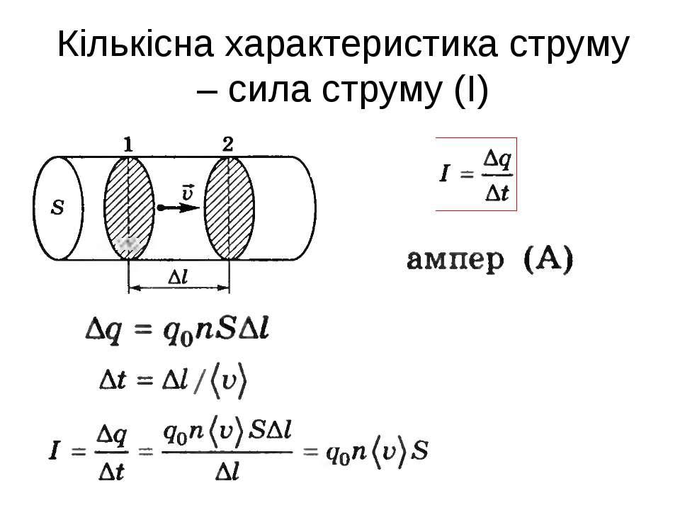 Кількісна характеристика струму – сила струму (І)
