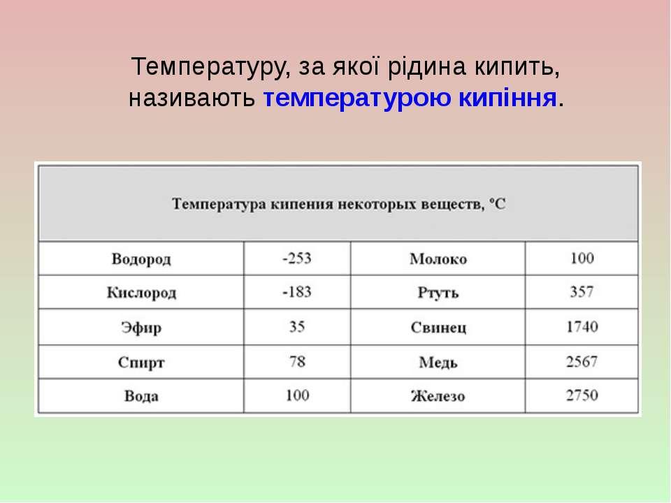 Температуру, за якої рідина кипить, називають температурою кипіння.