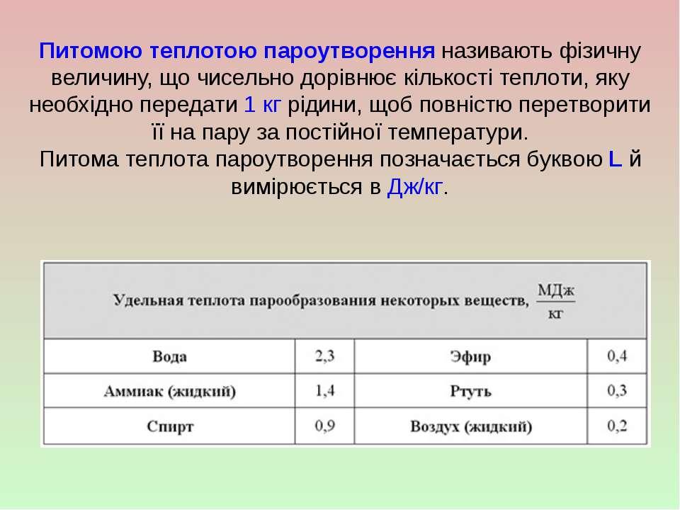 Питомою теплотою пароутворення називають фізичну величину, що чисельно дорівн...