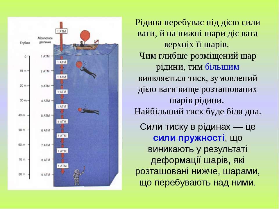 Рідина перебуває під дією сили ваги, й на нижні шари діє вага верхніх її шарі...