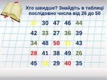 Натуральні числа, протилежні їм числа і Число нуль називаються …… (Цілими ) Н...