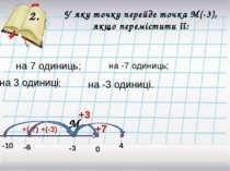 У яку точку перейде точка М(-3), якщо перемістити її: на 7 одиниць; 2. -3 М 0...