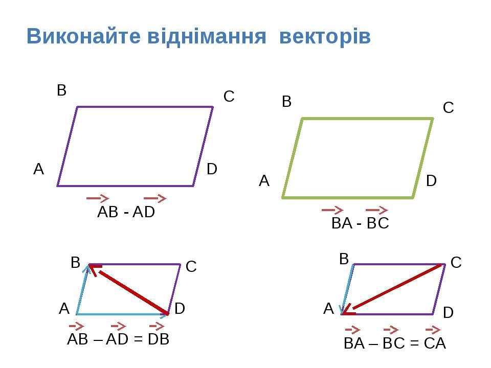 Виконайте віднімання векторів A C B BA – BC = CA A D C B AB – AD = DB D A D C...