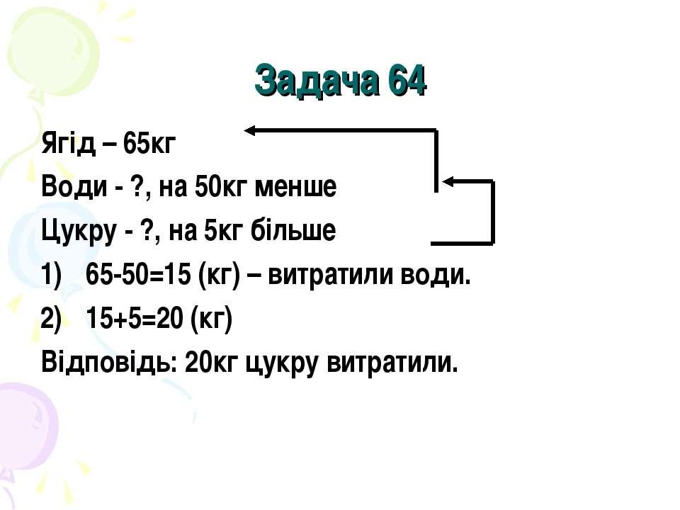 Задача 64 Ягід – 65кг Води - ?, на 50кг менше Цукру - ?, на 5кг більше 65-50=...