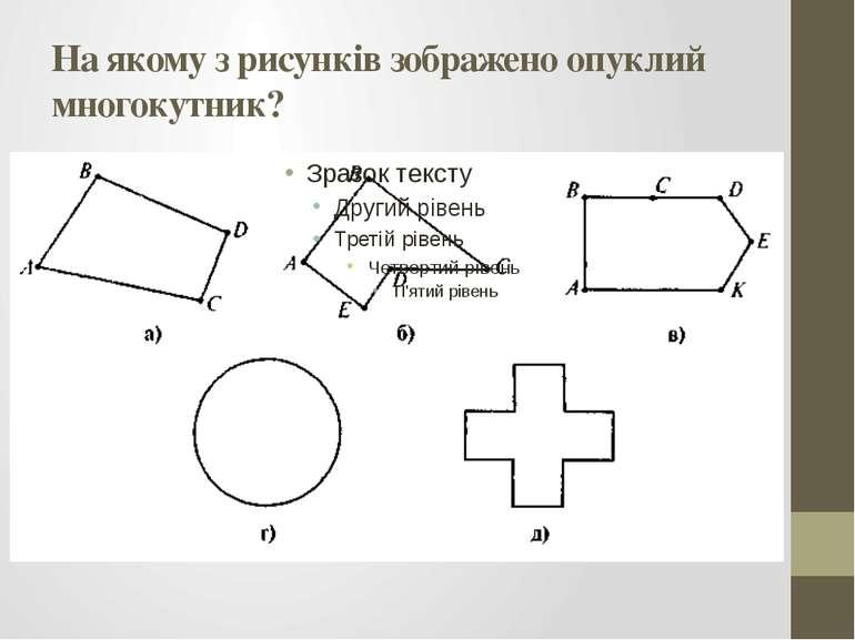 На якому з рисунків зображено опуклий многокутник?