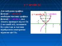 y = arcsin |x| Для побудови графіка функції y = arcsin |x| необхідно частину ...
