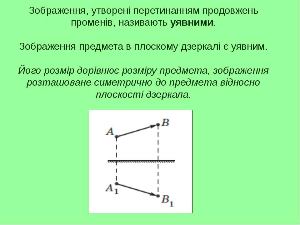 Зображення, утворені перетинанням продовжень променів, називають уявними. Зоб...