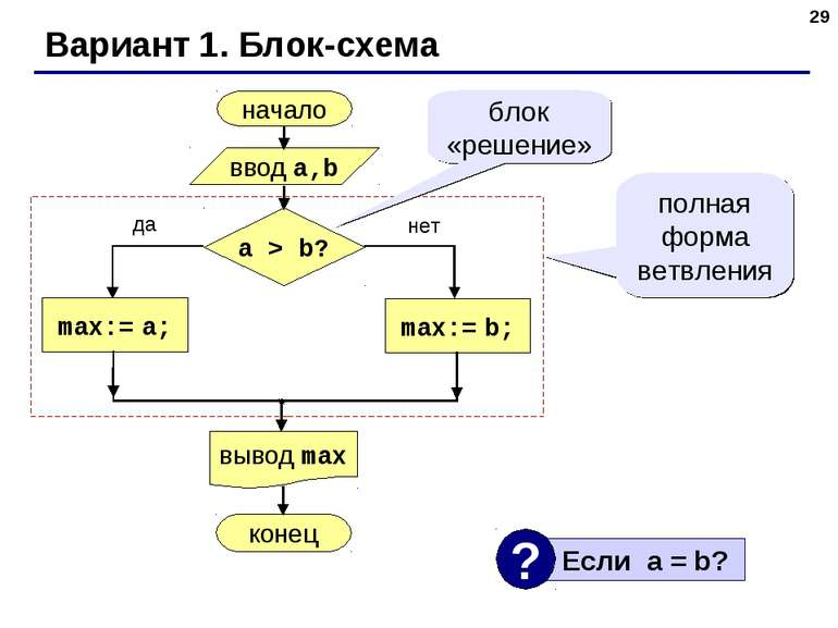 * Вариант 1. Блок-схема полная форма ветвления блок «решение»