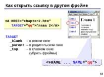 * Как открыть ссылку в другом фрейме Глава 2 TARGET _blank – в новом окне _pa...