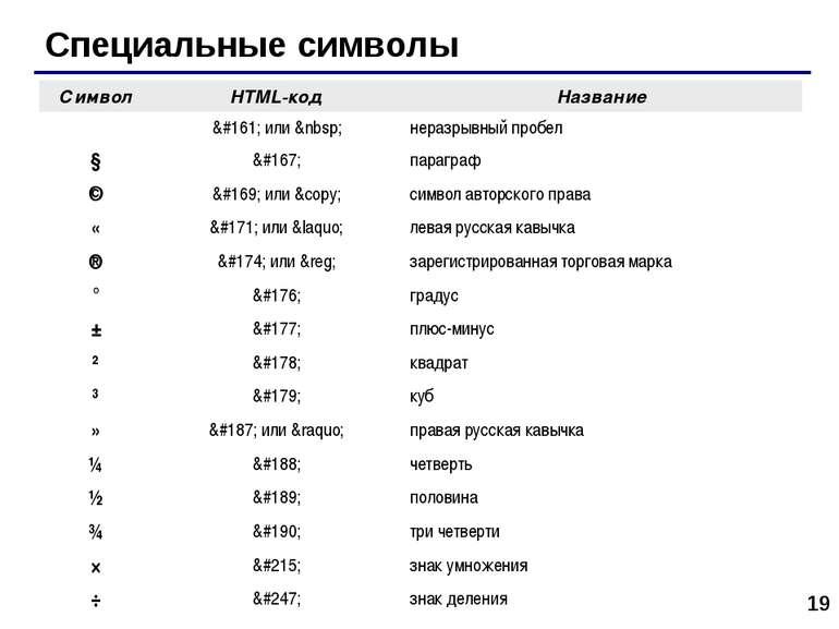 * Специальные символы Символ HTML-код Название  ¡ или  нера...