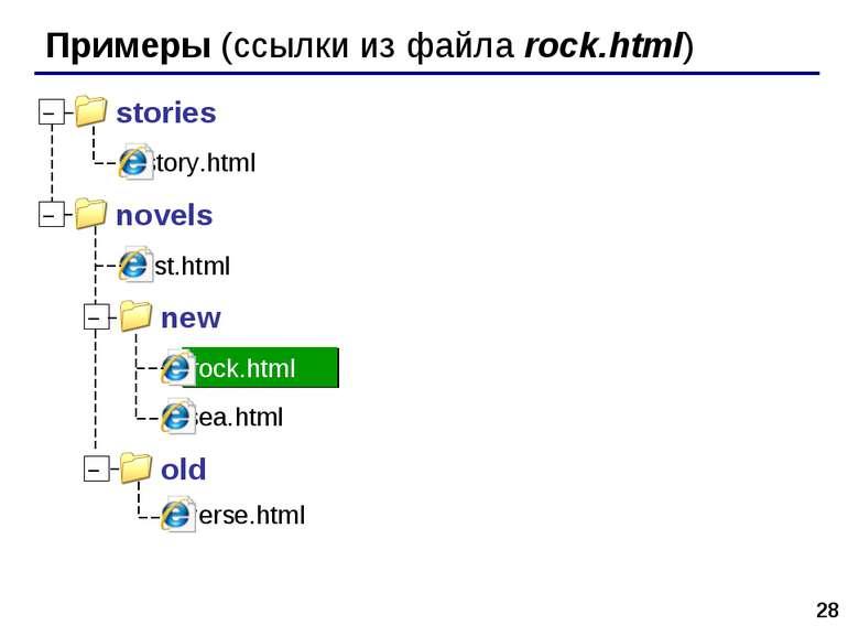 * Примеры (ссылки из файла rock.html)