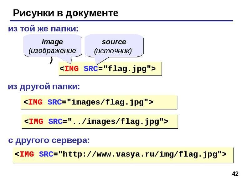 * Рисунки в документе из той же папки: из другой папки: с другого сервера: im...