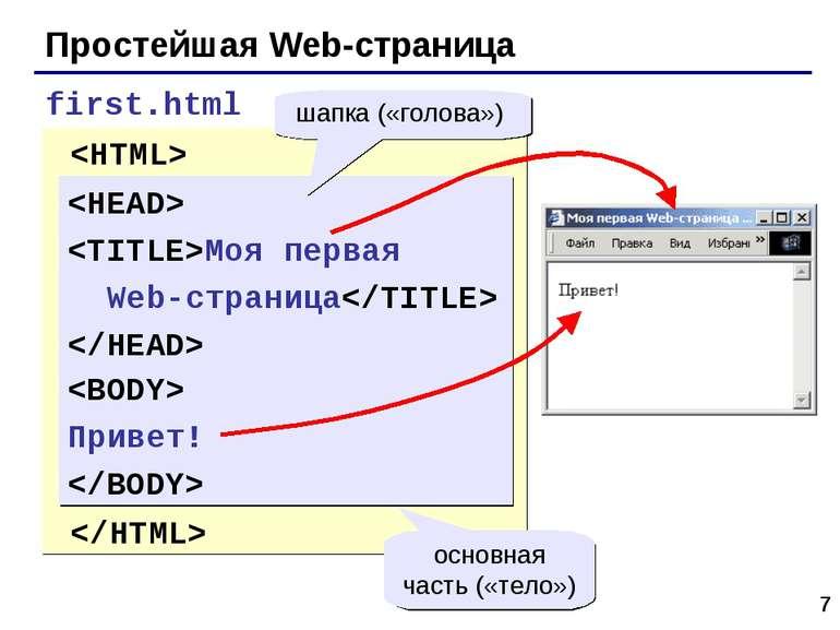 * Простейшая Web-страница Моя первая Web-страница Привет! first.html Моя перв...