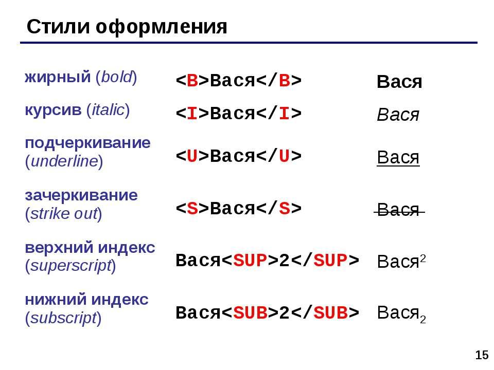 * Стили оформления жирный (bold) Вася Вася курсив (italic) Вася Вася подчерки...