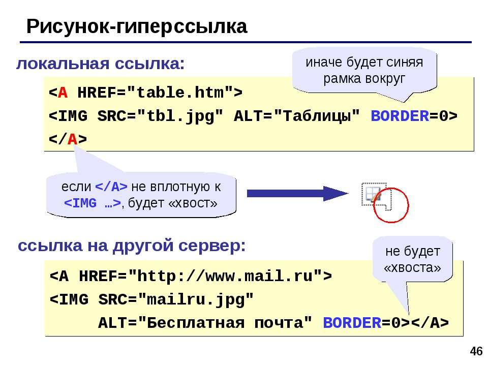 * Рисунок-гиперссылка локальная ссылка: ссылка на другой сервер: иначе будет ...