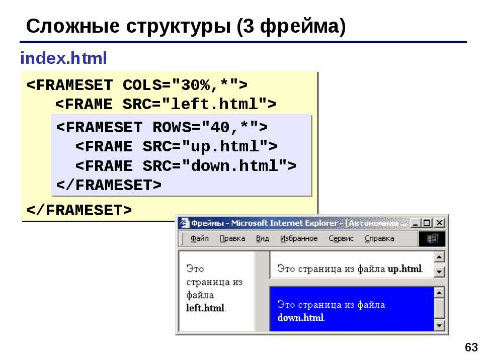 * Сложные структуры (3 фрейма) index.html