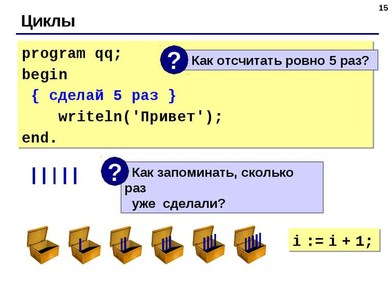 * Циклы program qq; begin { сделай 5 раз } writeln('Привет'); end. i := i + 1;