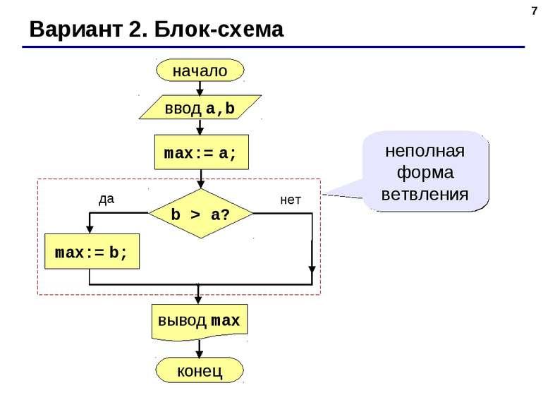 * Вариант 2. Блок-схема неполная форма ветвления