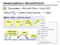 * Начало работы с Microsoft Excel Программы – Microsoft Office – Excel 2007 Ф...