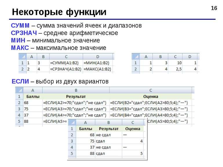 * Некоторые функции СУММ – сумма значений ячеек и диапазонов СРЗНАЧ – среднее...