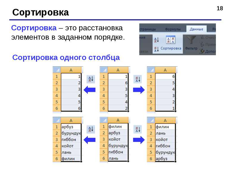 * Сортировка Сортировка – это расстановка элементов в заданном порядке. Сорти...