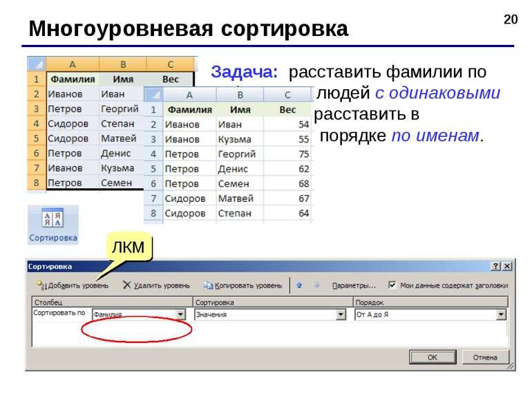 * Многоуровневая сортировка Задача: расставить фамилии по алфавиту, а людей с...