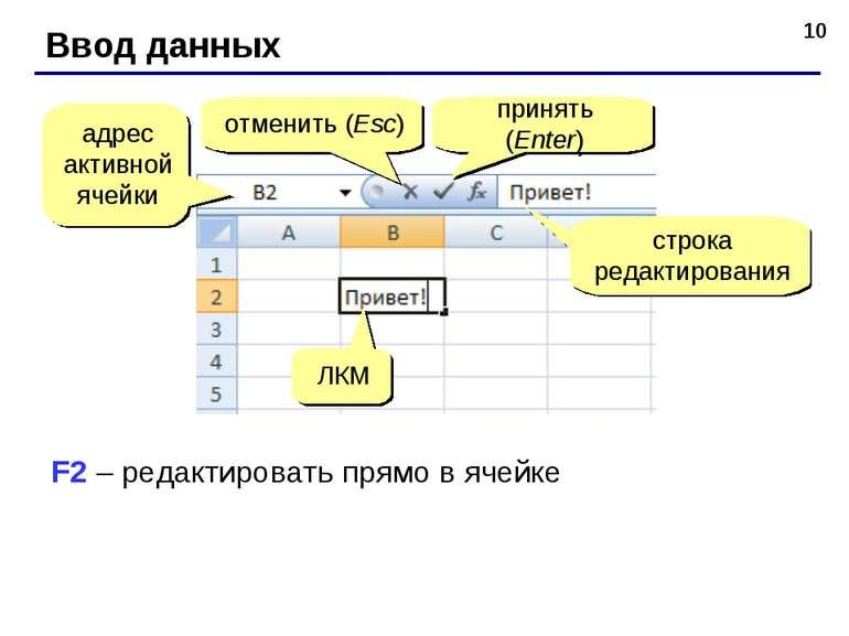* Ввод данных адрес активной ячейки отменить (Esc) принять (Enter) строка ред...