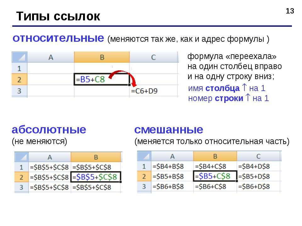 * Типы ссылок относительные (меняются так же, как и адрес формулы ) формула «...