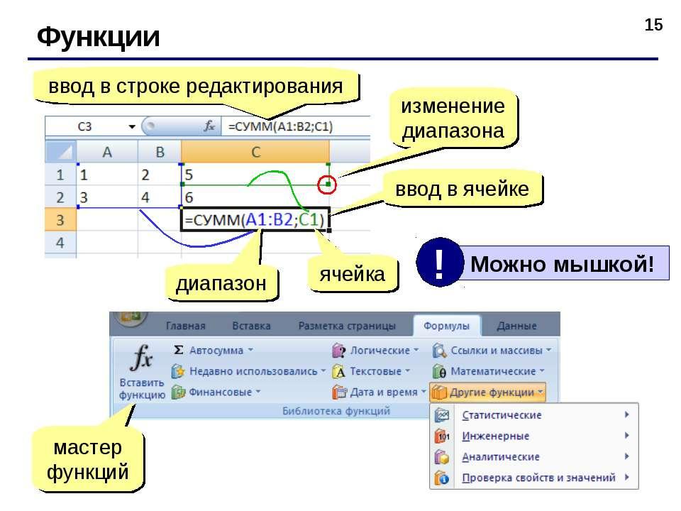* Функции ввод в ячейке ввод в строке редактирования диапазон ячейка мастер ф...