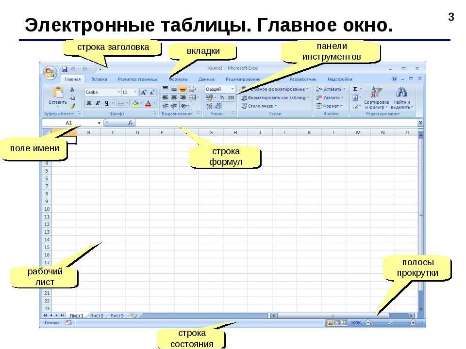 * Электронные таблицы. Главное окно. строка формул строка заголовка рабочий л...