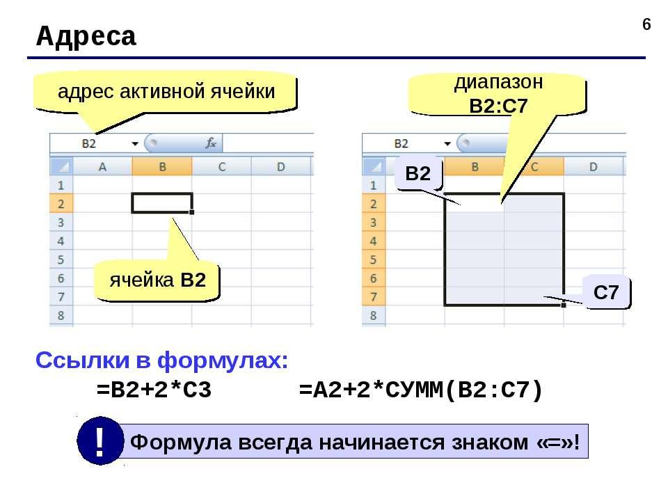 * Адреса адрес активной ячейки ячейка B2 диапазон B2:С7 Ссылки в формулах: =B...
