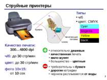 * Качество печати: 300…4800 dpi ч/б: до 30 стр/мин цвет: до 30 стр/мин фото 1...