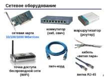 * Сетевое оборудование сетевая карта 10/100/1000 Мбит/сек коммутатор (хаб, св...