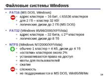 * Файловые системы Windows FAT16 (MS DOS, Windows) адрес кластера – 16 бит, 6...