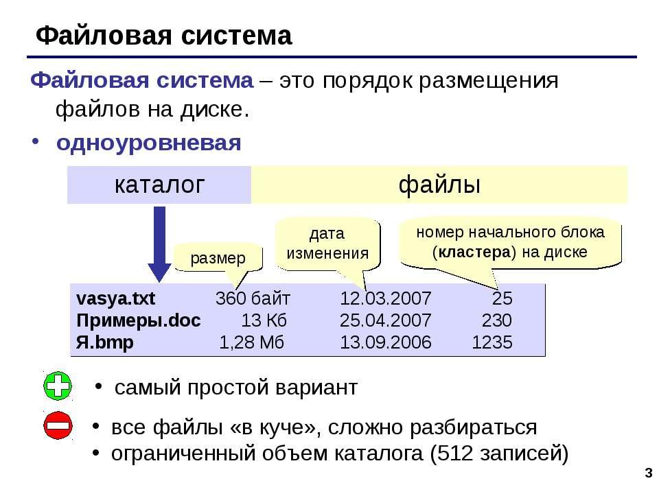 * Файловая система одноуровневая vasya.txt 360 байт 12.03.2007 25 Примеры.doc...