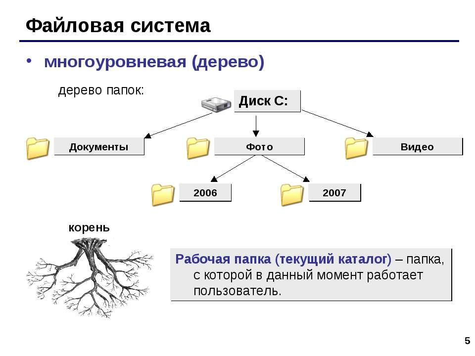 * Файловая система многоуровневая (дерево) Рабочая папка (текущий каталог) – ...