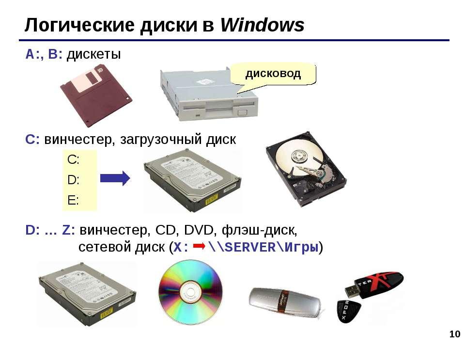 * Логические диски в Windows A:, B: дискеты C: винчестер, загрузочный диск D:...