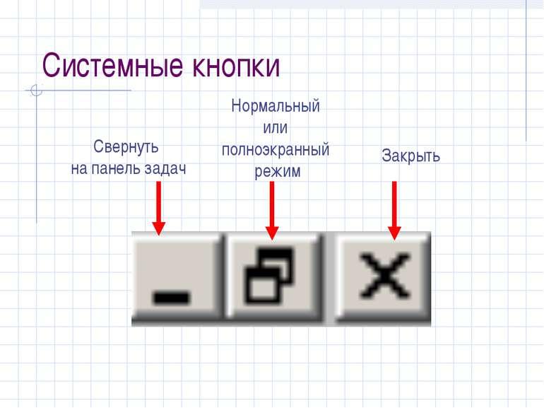 Системные кнопки Свернуть на панель задач Нормальный или полноэкранный режим ...