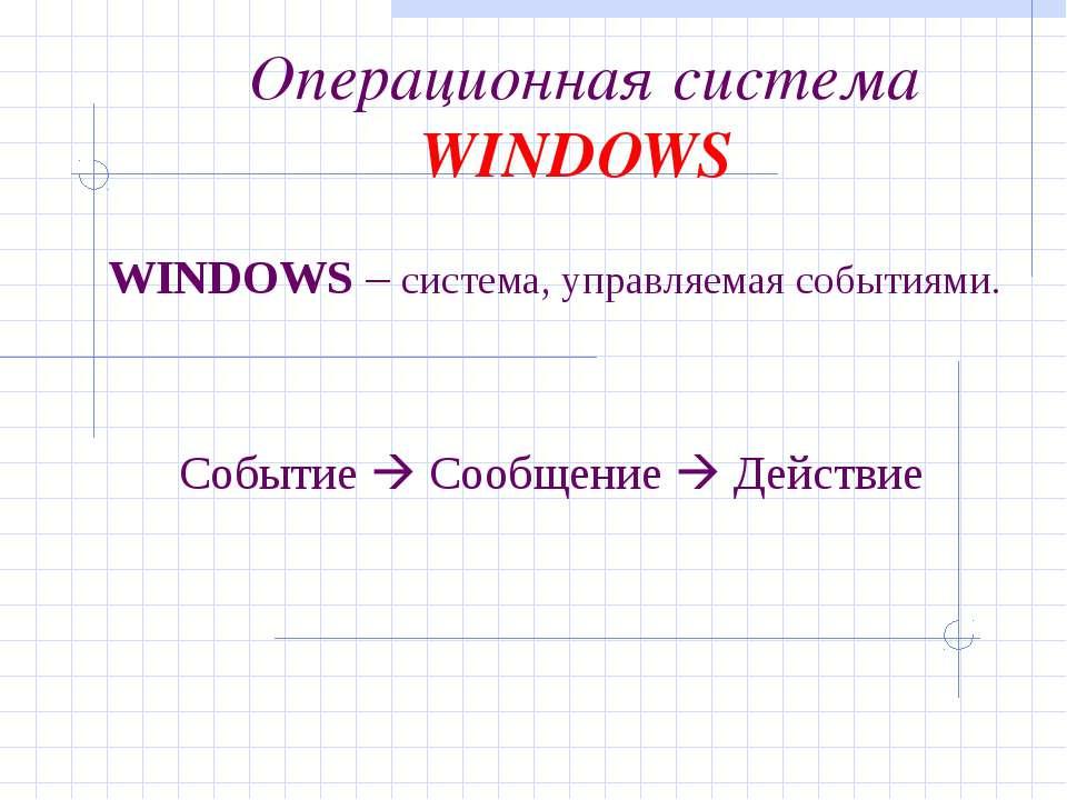 Операционная система WINDOWS WINDOWS – система, управляемая событиями. Событи...