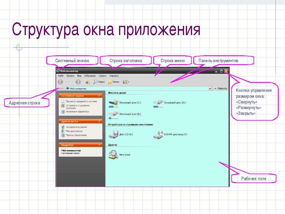 Структура окна приложения Системный значок Строка заголовка Строка меню Панел...