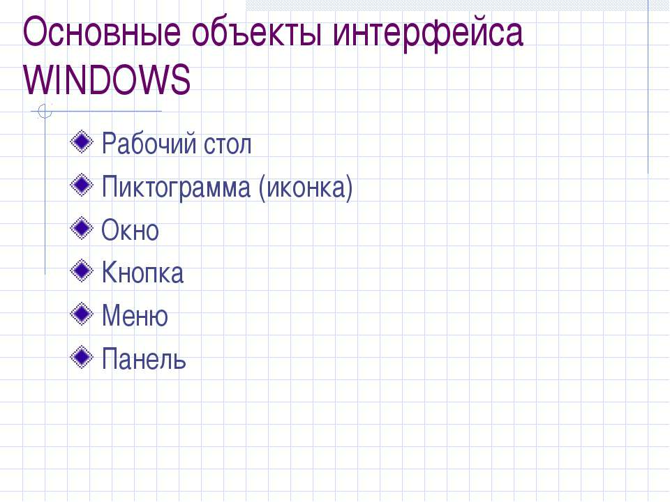 Основные объекты интерфейса WINDOWS Рабочий стол Пиктограмма (иконка) Окно Кн...