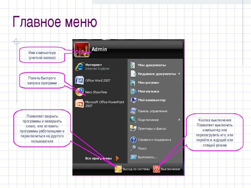 Главное меню Панель быстрого запуска программ Кнопка выключения Позволяет вык...