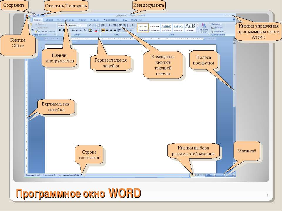 Программное окно WORD * Кнопки управления программным окном WORD Вертикальная...