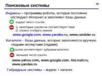 * Поисковые системы Индексы – программы-роботы, которые постоянно обследуют И...