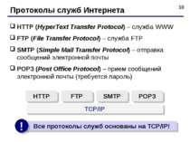 * Протоколы служб Интернета HTTP (HyperText Transfer Protocol) – служба WWW F...